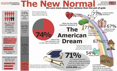 NewNormalAmericanDreamInfographic_email.jpg
