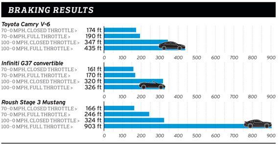 braking-results_2.jpg
