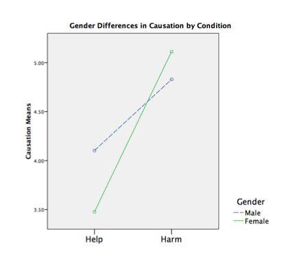 genderdifferences.jpg