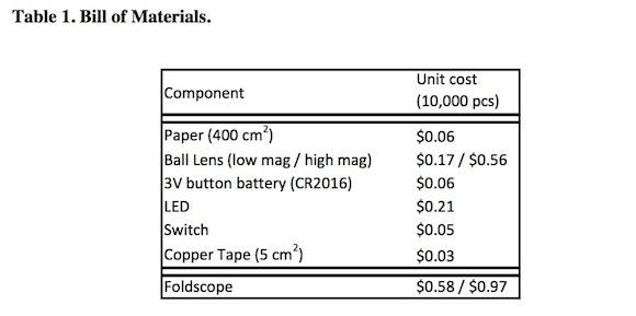 Bill of Materials.jpg