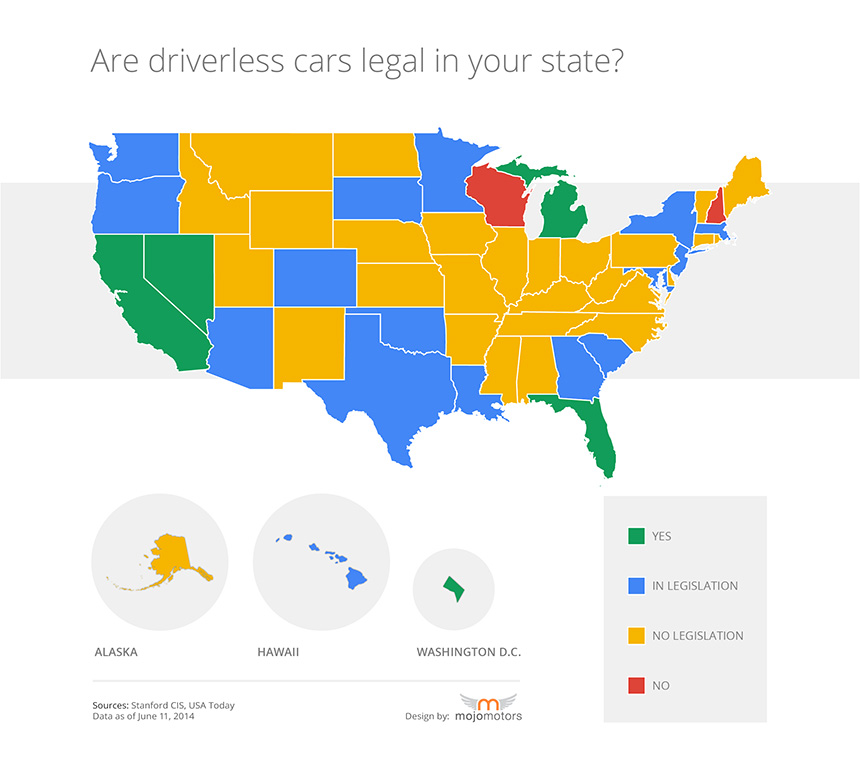 mojo-motors-the-driverless-cars-mojo-infographic-legal.jpg