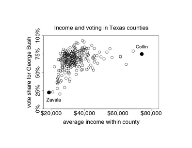 scatterplot_texas.png