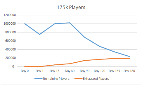 175kplayers.png