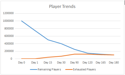 playertrends.png
