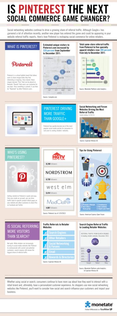 Is-Pinterest-The-Next-Social-Commerce-Game-Changer2-620x1670.png