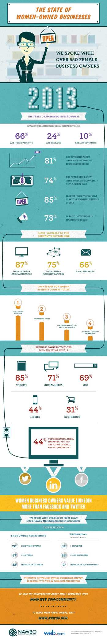 2013 -State-of-Women-Owned-Businesses-Survey Infographic.jpg