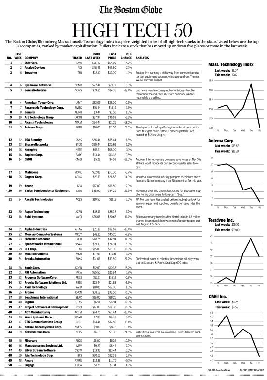 428b08b5eba Regional Economy - Innovation Economy - How innovation affects the ...
