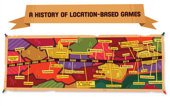 location-based-history.png