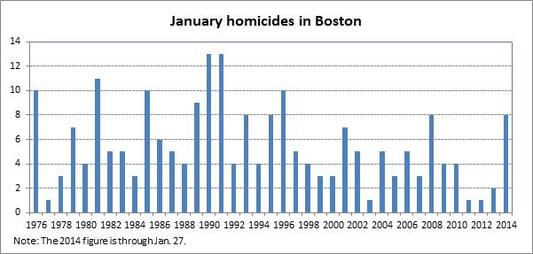 Jan Homicides.jpg