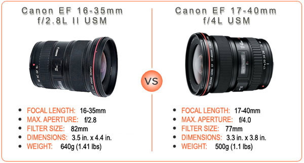 CanonUltraWideLens_H2HGraphic_600px.jpg