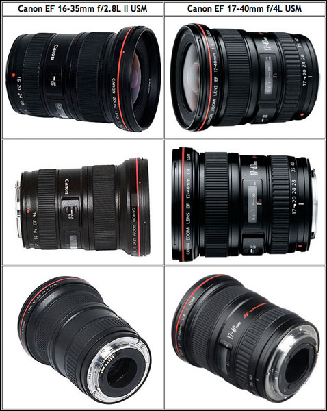 CanonUltraWideZoomLens_H2H_image_table2.jpg