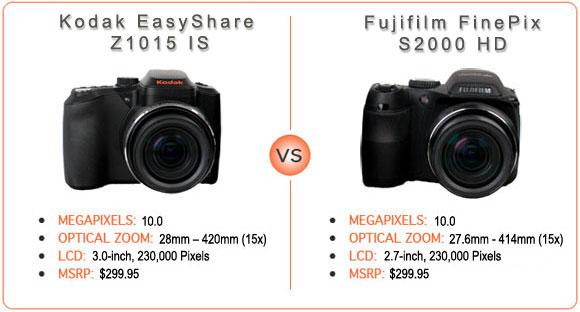 Kodak-Fujifilm Matchup