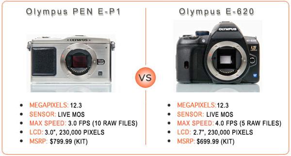 Olympus PEN E-P1 vs. Olympus E-620