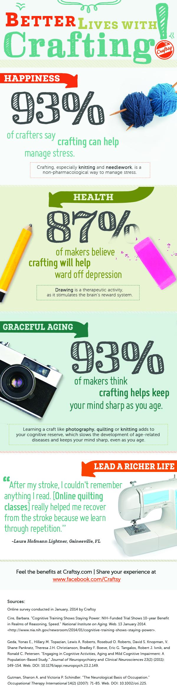 craftsy-webinar.jpg
