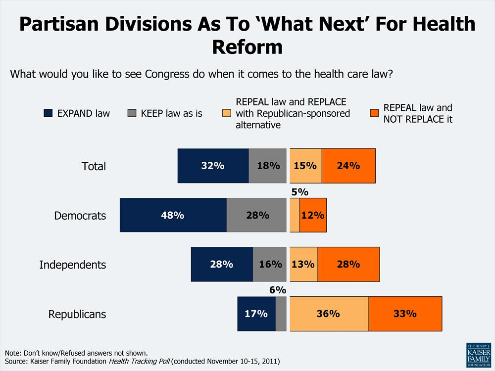 A4 Partisan_Divisions_As_To_What_Next_For_Health_Reform3.jpg