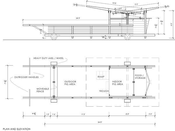 Pig Pen Plans Designs