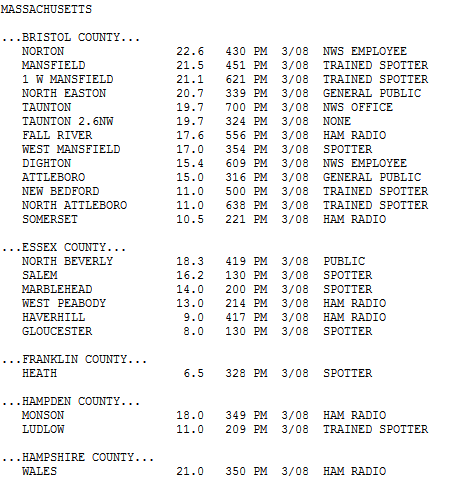 Impressive Snow Totals From The Big Noreaster - Snowfall totals massachusetts