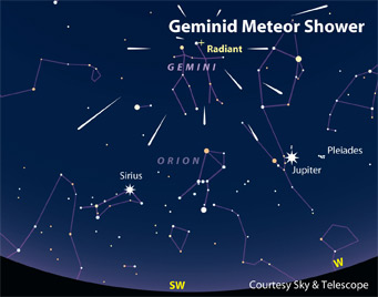 Geminid radiant meteor shower.jpg