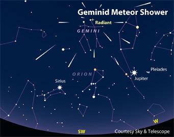 Geminid radiant meteor shower.jpg