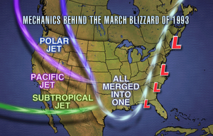 storm of the century jet stream.png