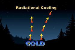 radiational-cooling.jpg