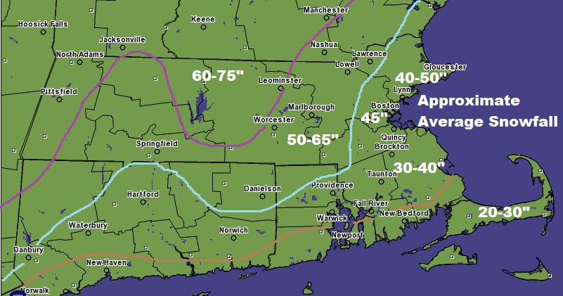 average snowfall Boston.png