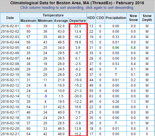Boston Begleitagentur temp