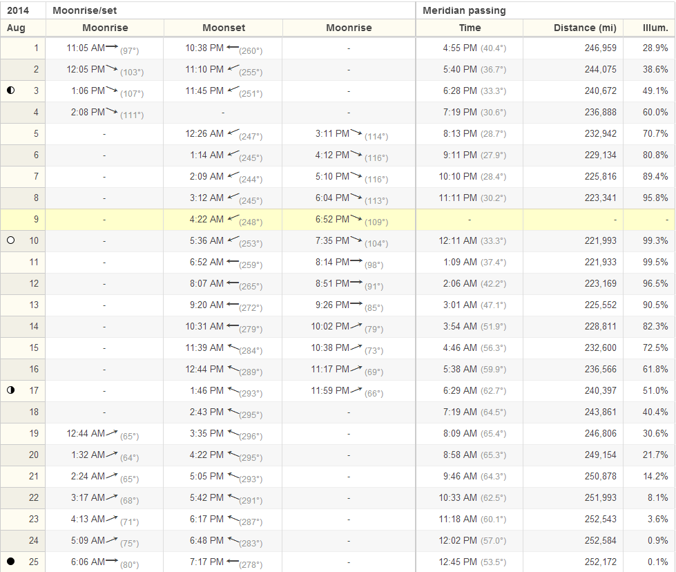 moon boston.png