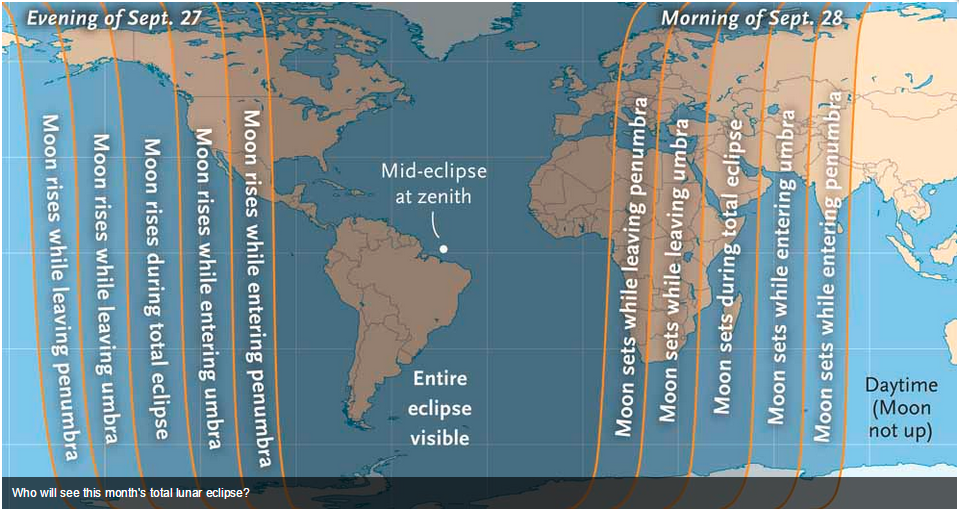 moon phases lunar eclipsef.png