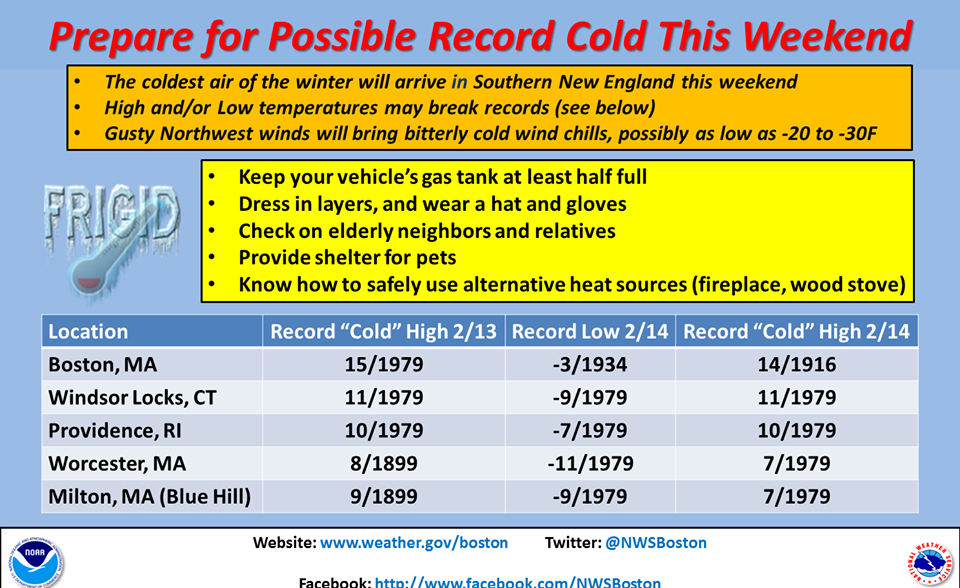 This Valentines Day Will Likely Be The Coldest One Since - 10 day weather forecast worcester ma