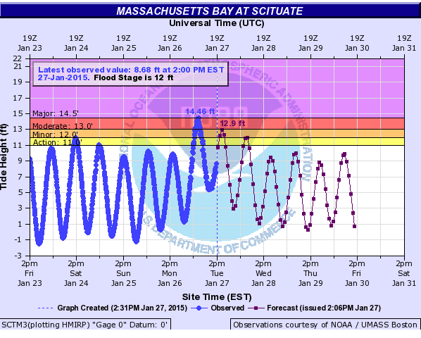 scituate flooding.png