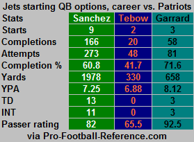 jets qb options vs patriots.png