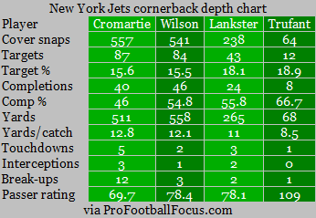 jets corners.png