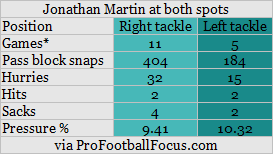 jonathan martin at both spots.png