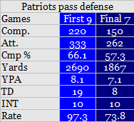 patriots pass d first 9 final 7.png