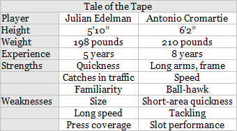 Thumbnail image for edelman vs. cromartie.png