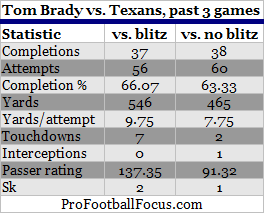 brady vs texans blitz.png