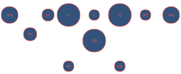 patriots_position_breakdown.png