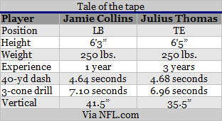 tale of the tape collins thomas.png