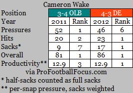 cam wake.png
