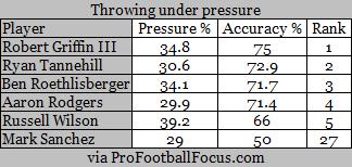 under pressure.png