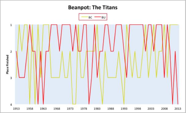 beanpot1.png