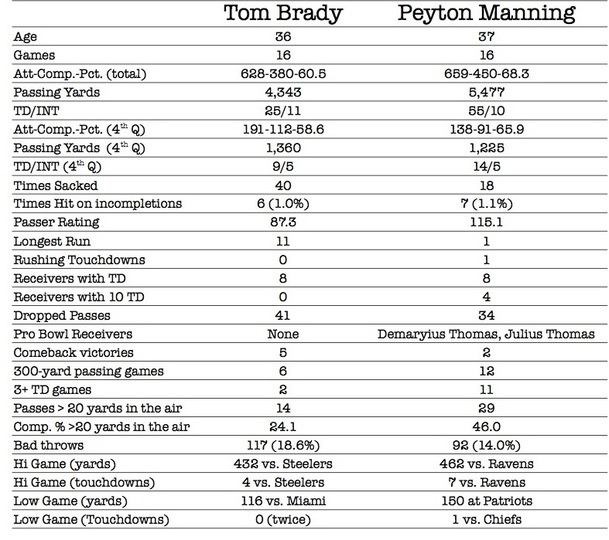 BradyManning.jpg