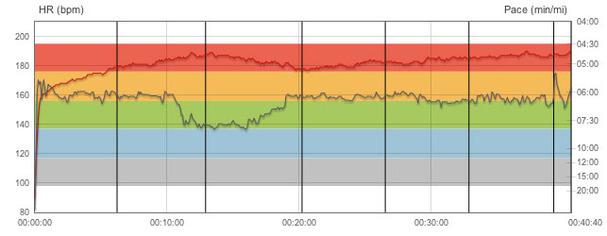 kos_chart.jpg