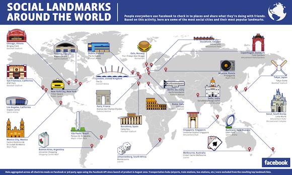 FB-social-landmarks.png